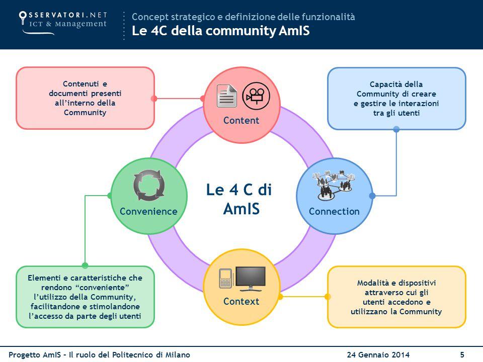Concept strategico e definizione delle funzionalità Le 4C della community AmIS