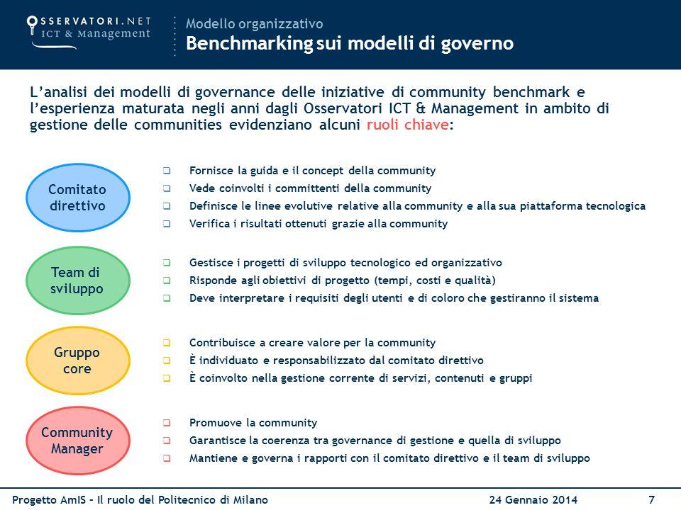 Modello organizzativo Benchmarking sui modelli di governo