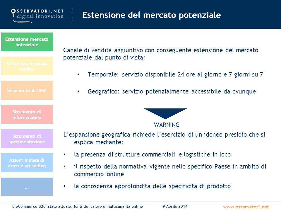 Estensione del mercato potenziale