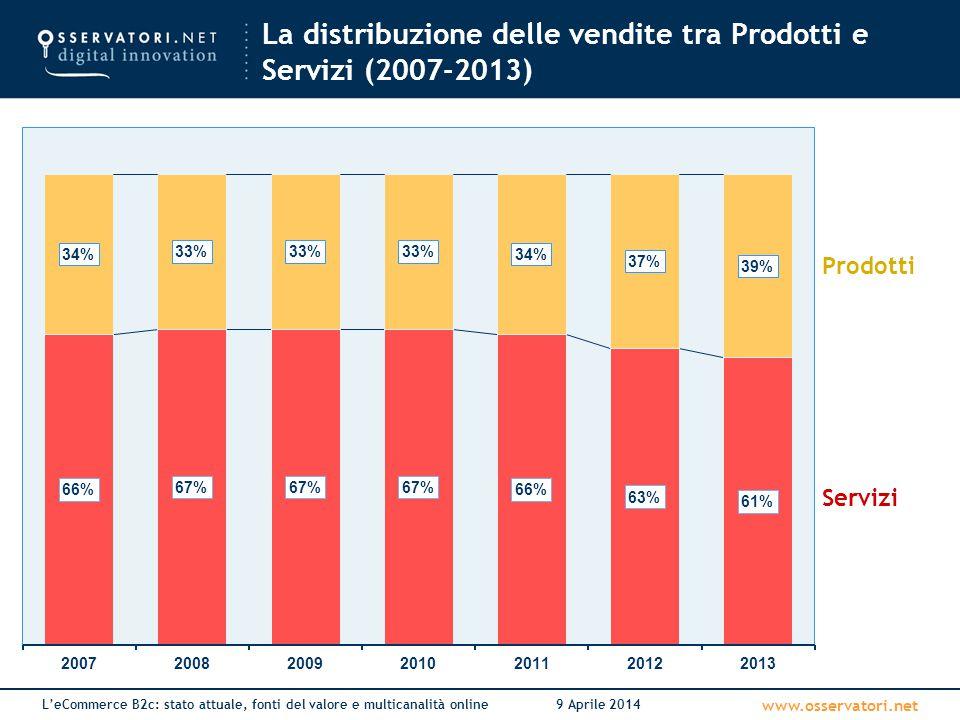La distribuzione delle vendite tra Prodotti e Servizi (2007-2013)