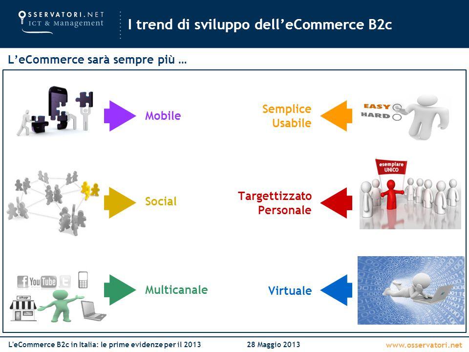 I trend di sviluppo dell'eCommerce B2c