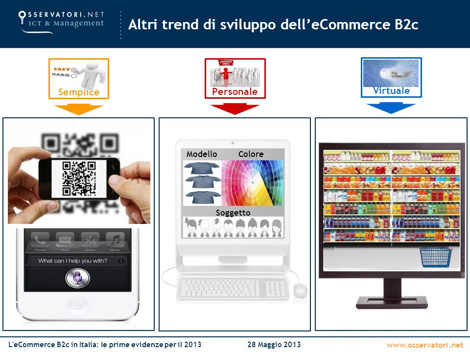 Altri trend di sviluppo dell'eCommerce B2c