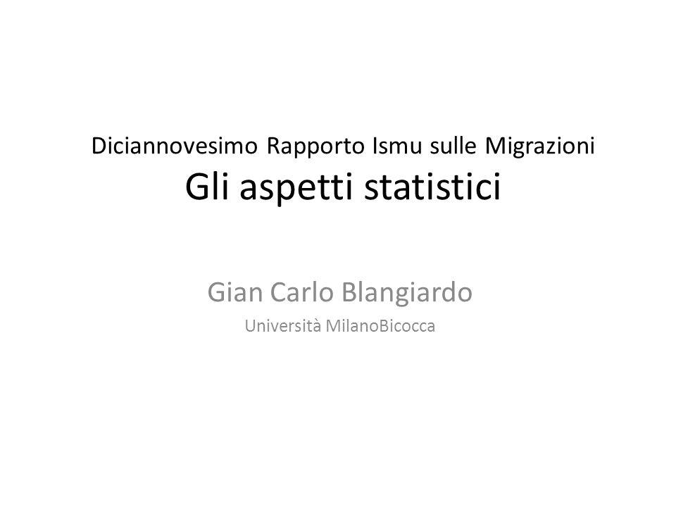 Diciannovesimo Rapporto Ismu sulle Migrazioni Gli aspetti statistici