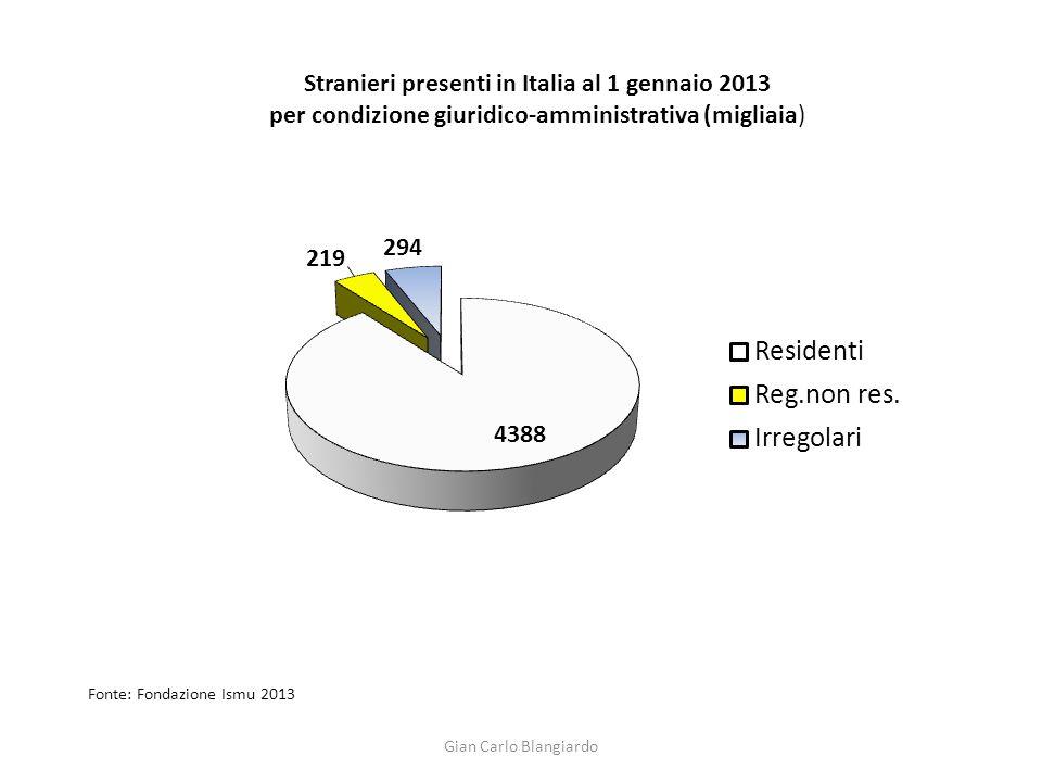 Stranieri presenti in Italia al 1 gennaio 2013