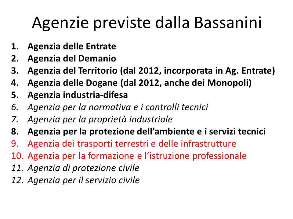 Agenzie previste dalla Bassanini