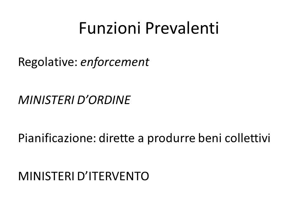 Funzioni Prevalenti Regolative: enforcement MINISTERI D'ORDINE Pianificazione: dirette a produrre beni collettivi MINISTERI D'ITERVENTO