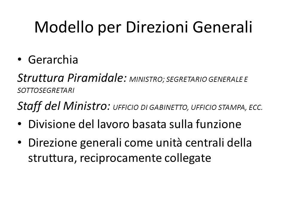 Modello per Direzioni Generali