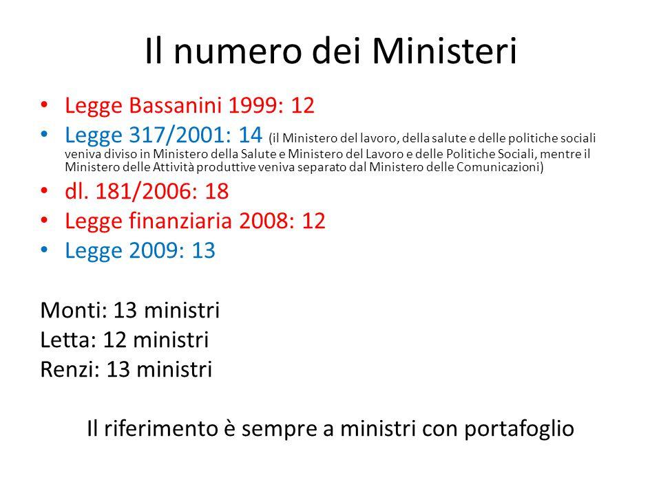 Il numero dei Ministeri