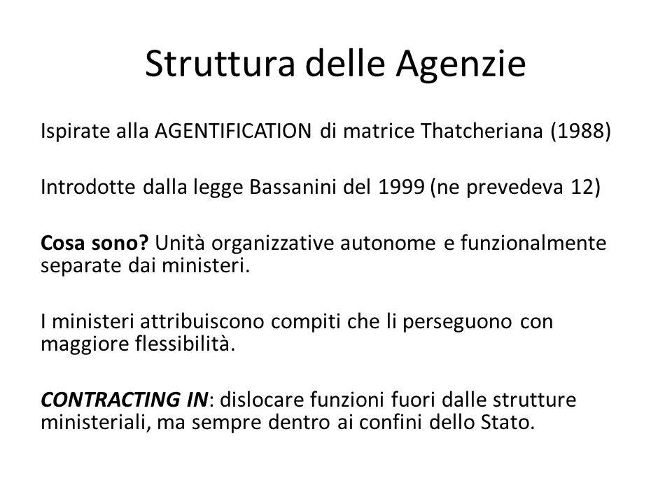 Struttura delle Agenzie