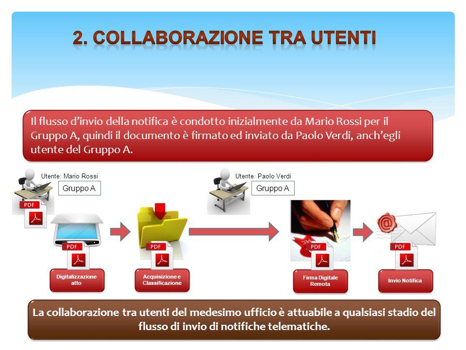 2. Collaborazione tra utenti