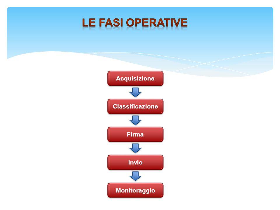 LE Fasi operative Acquisizione Classificazione Firma Invio
