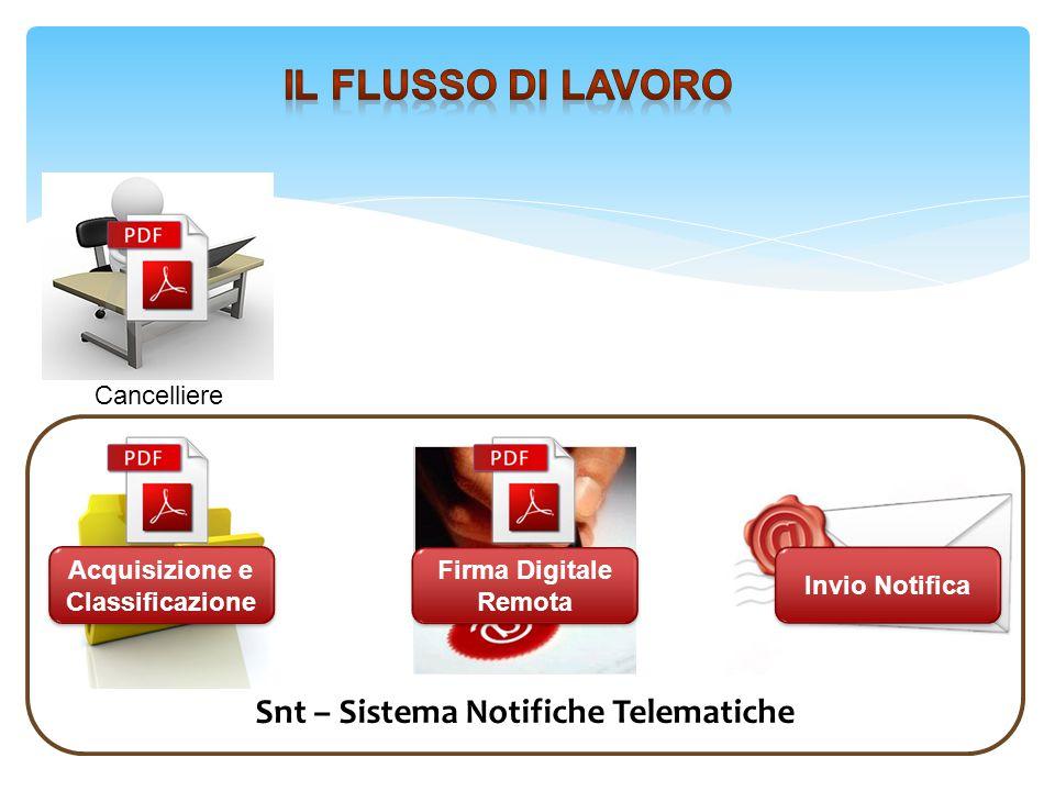 Snt – Sistema Notifiche Telematiche Acquisizione e Classificazione