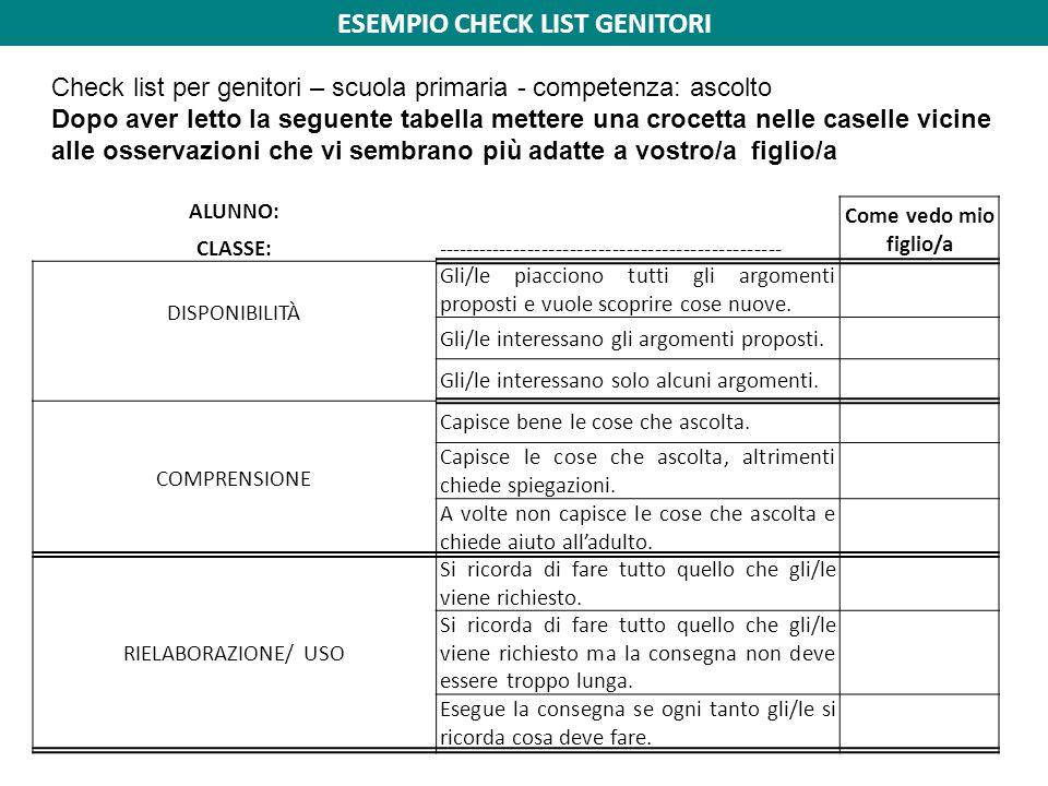 ESEMPIO CHECK LIST GENITORI