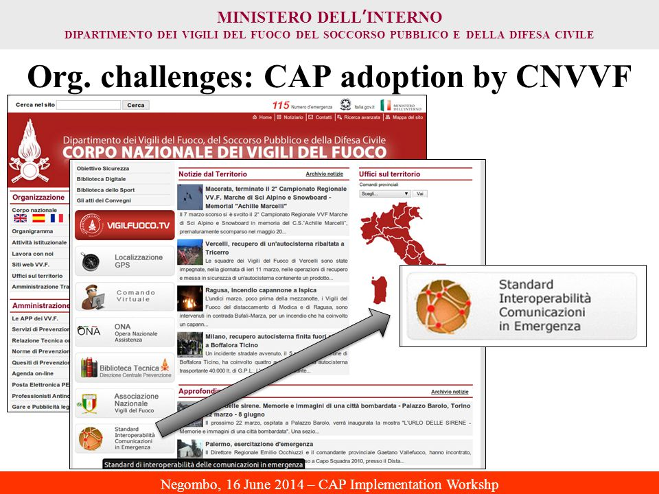 Org. challenges: CAP adoption by CNVVF