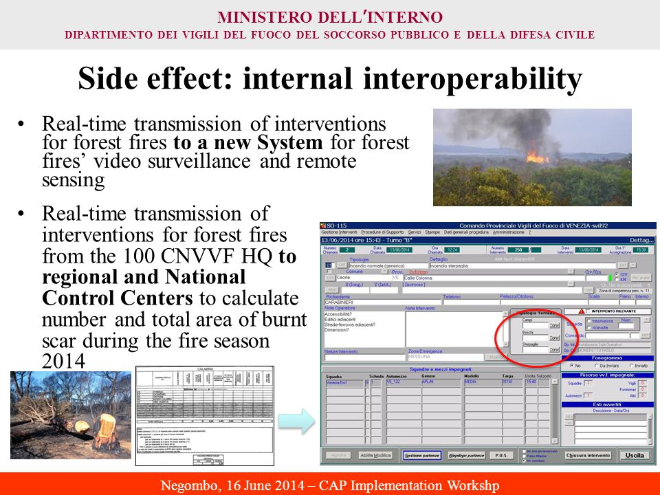 Side effect: internal interoperability