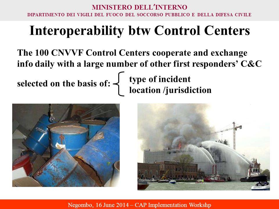Interoperability btw Control Centers