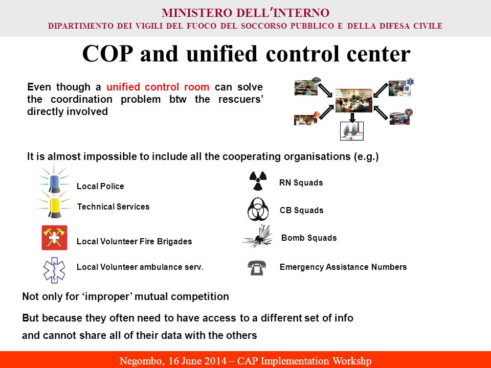 COP and unified control center
