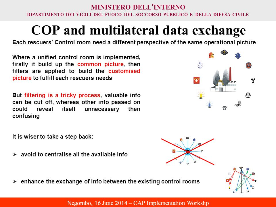 COP and multilateral data exchange