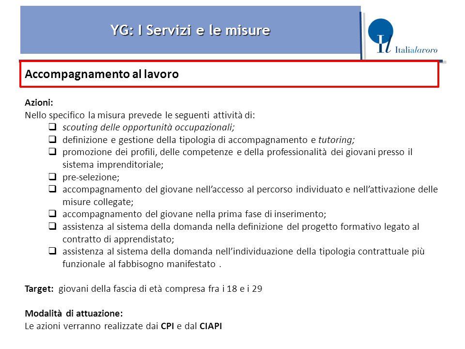 YG: I Servizi e le misure