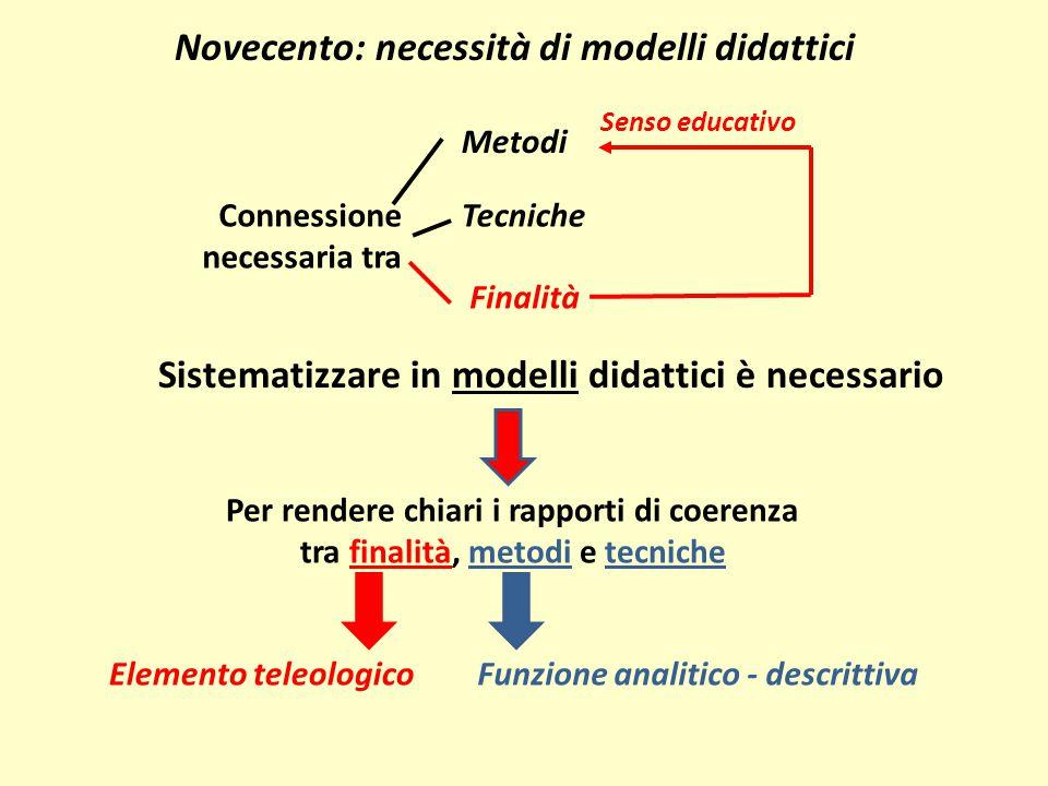 Novecento: necessità di modelli didattici