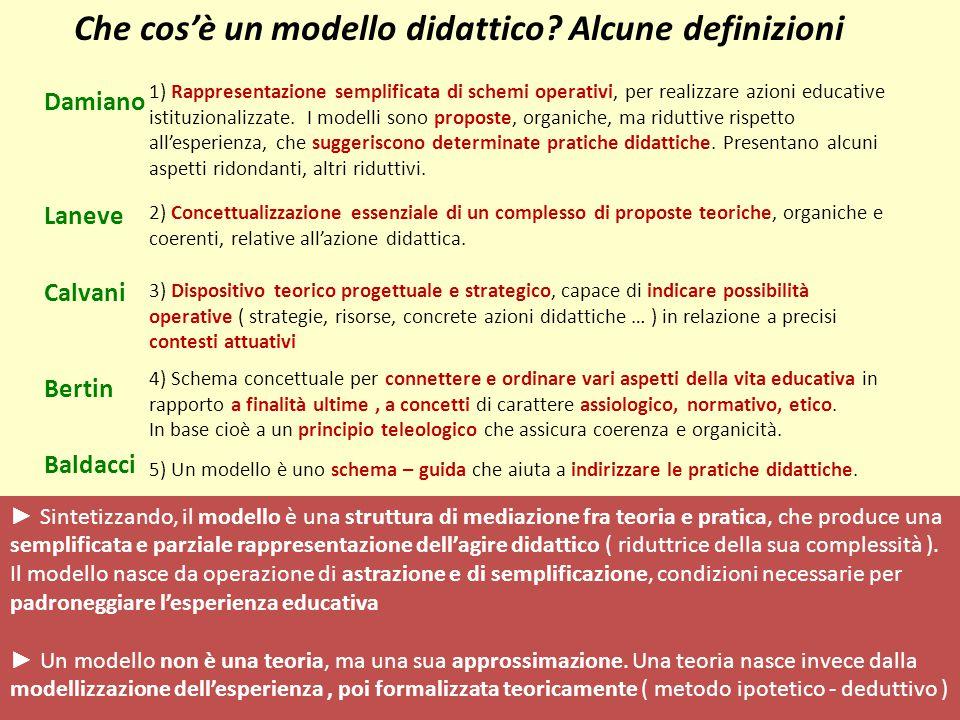 Che cos'è un modello didattico Alcune definizioni
