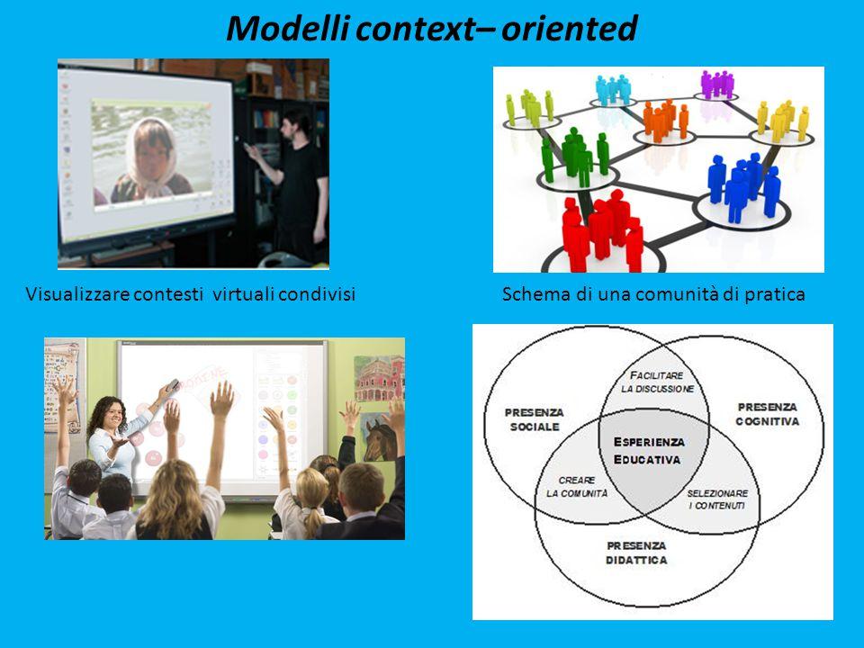 Modelli context– oriented