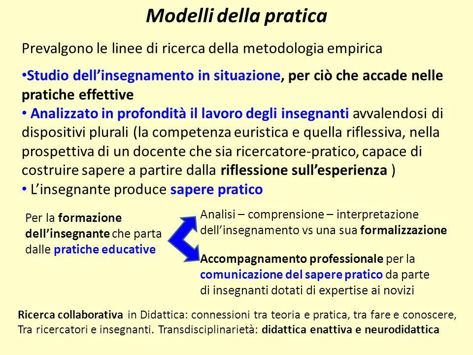 Modelli della pratica Prevalgono le linee di ricerca della metodologia empirica.