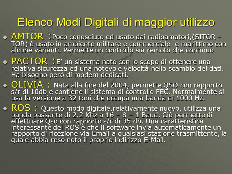 Elenco Modi Digitali di maggior utilizzo