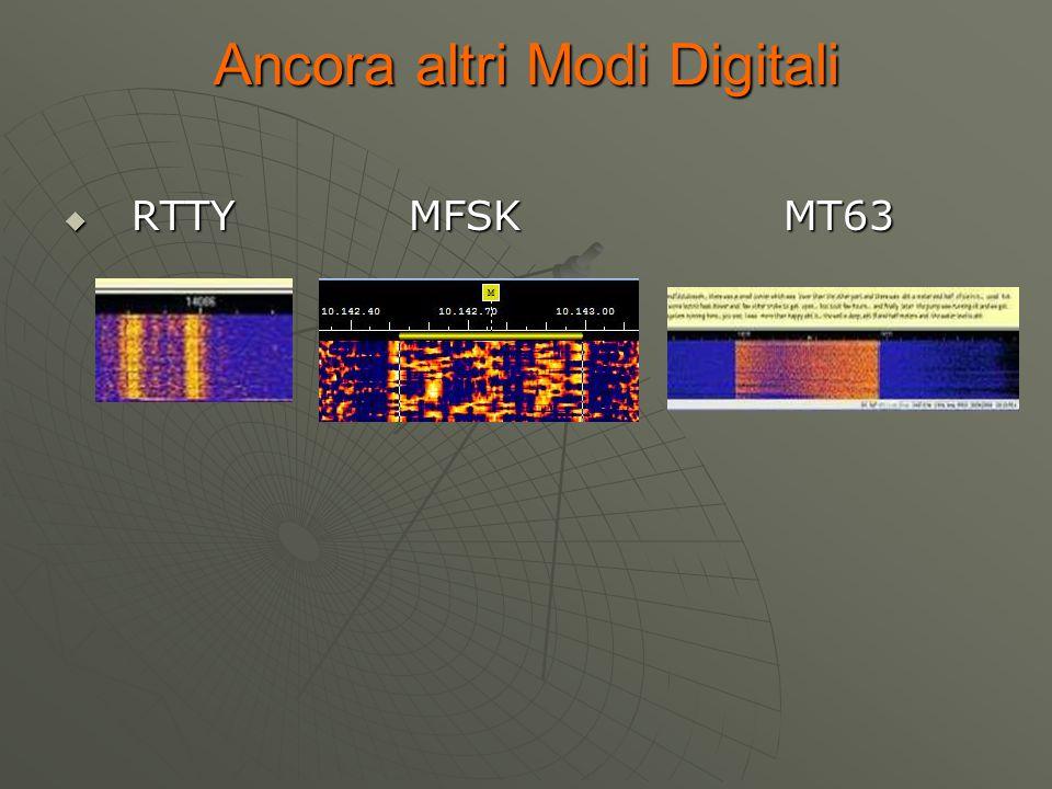 Ancora altri Modi Digitali
