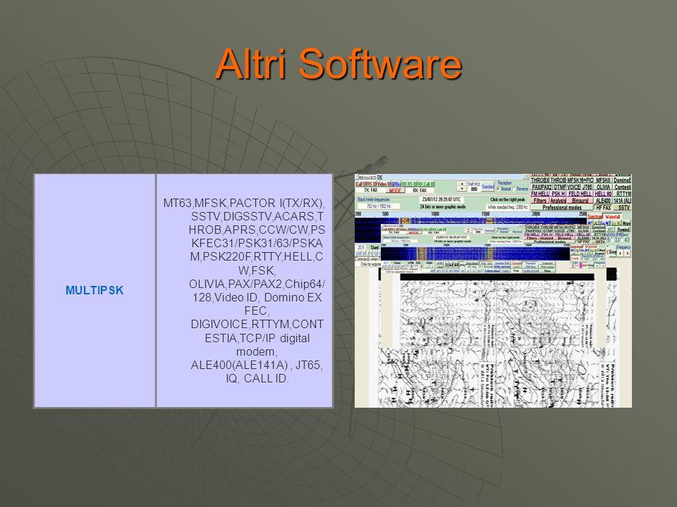 Altri Software MULTIPSK.