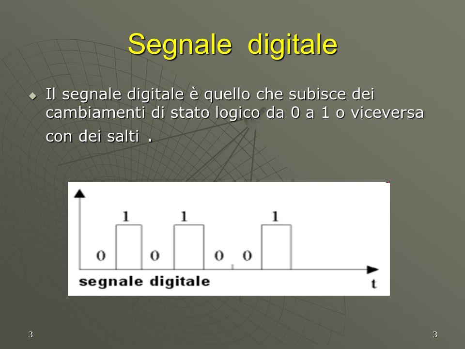 Segnale digitale Il segnale digitale è quello che subisce dei cambiamenti di stato logico da 0 a 1 o viceversa con dei salti .