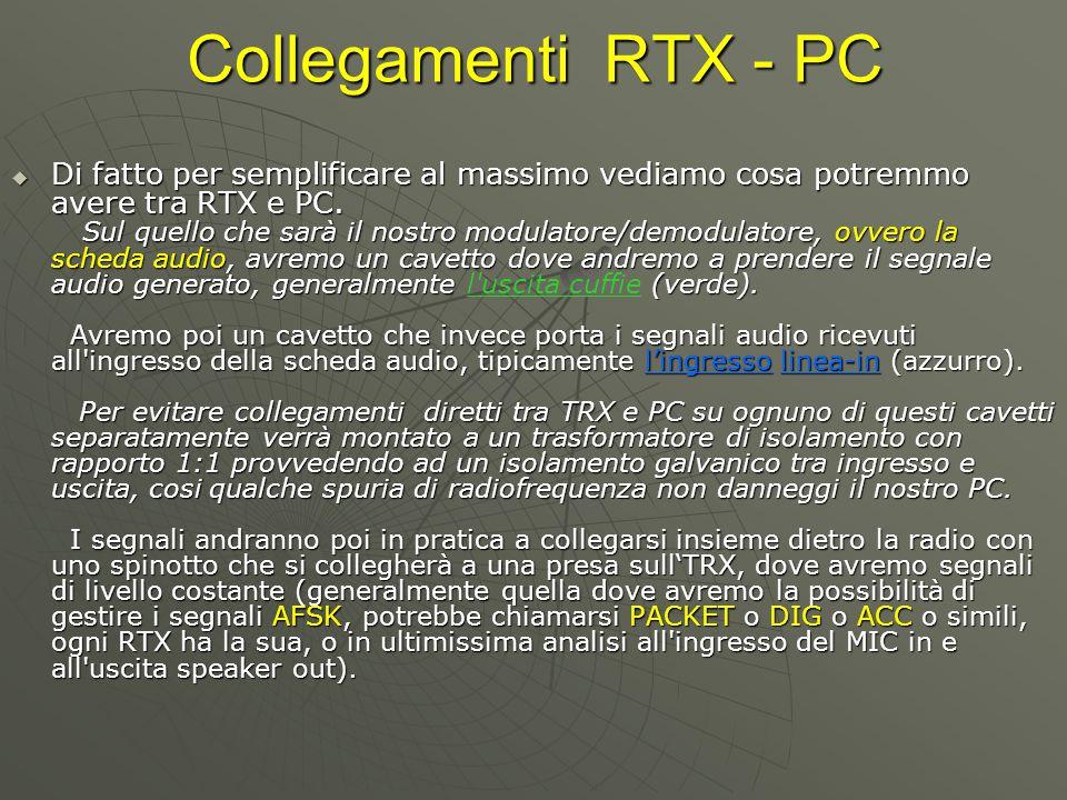 Collegamenti RTX - PC