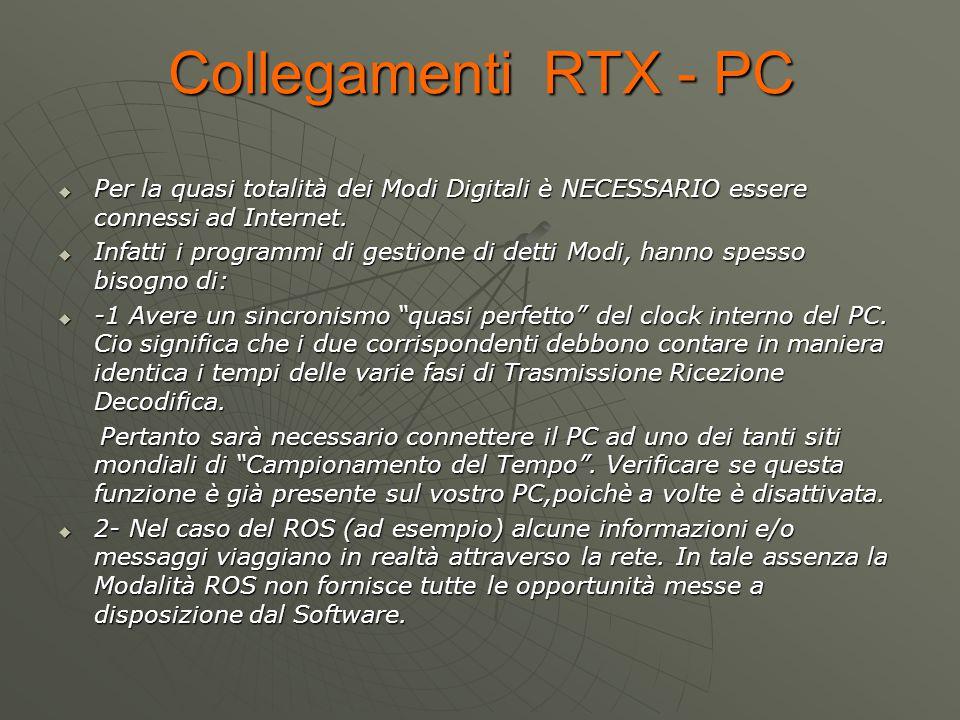 Collegamenti RTX - PC Per la quasi totalità dei Modi Digitali è NECESSARIO essere connessi ad Internet.