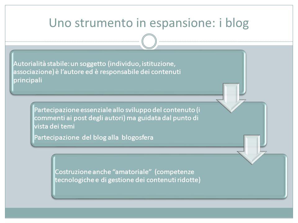 Uno strumento in espansione: i blog