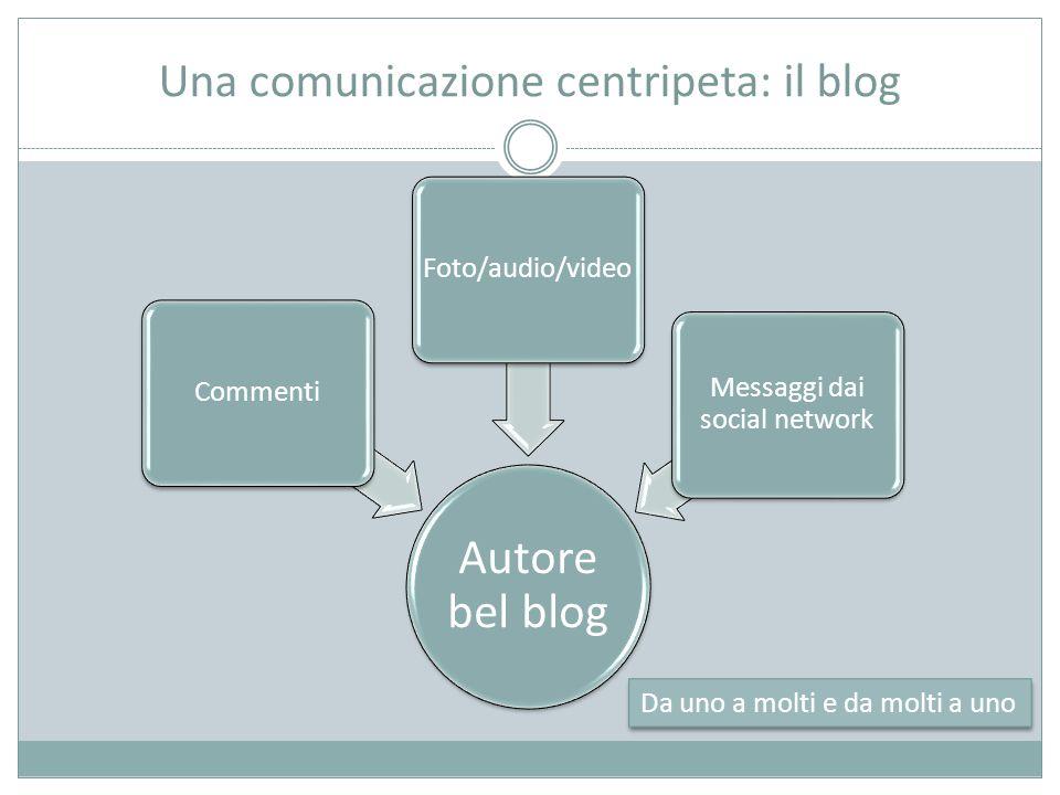 Una comunicazione centripeta: il blog