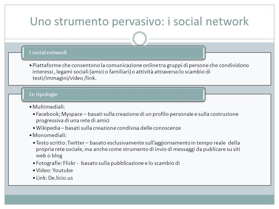 Uno strumento pervasivo: i social network