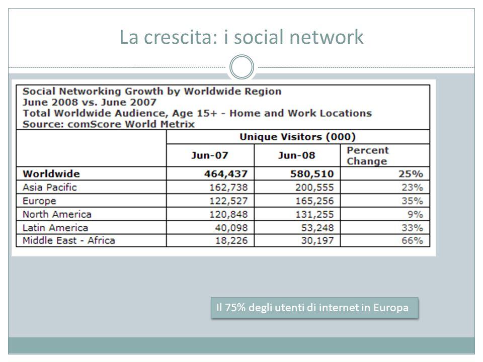 La crescita: i social network