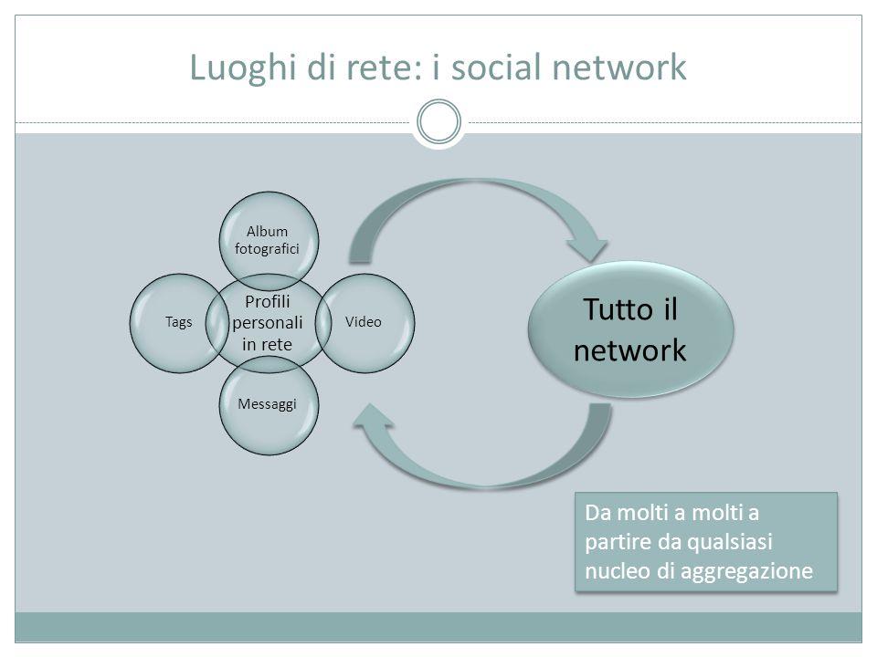 Luoghi di rete: i social network