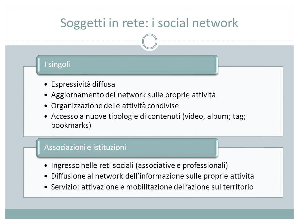Soggetti in rete: i social network
