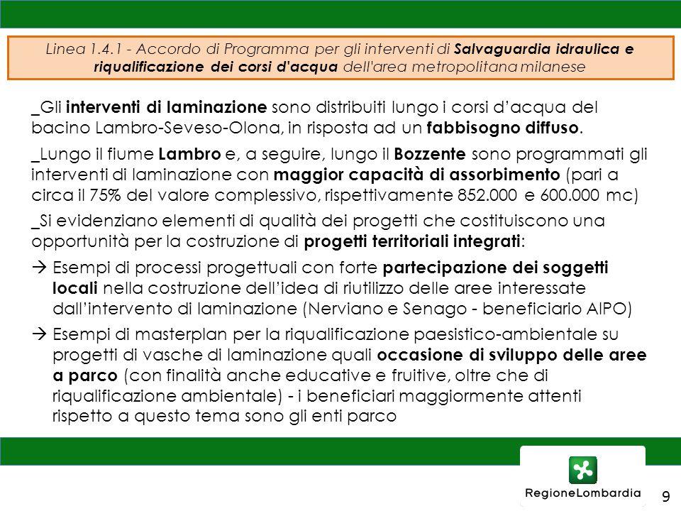 Linea 1.4.1 - Accordo di Programma per gli interventi di Salvaguardia idraulica e riqualificazione dei corsi d acqua dell area metropolitana milanese