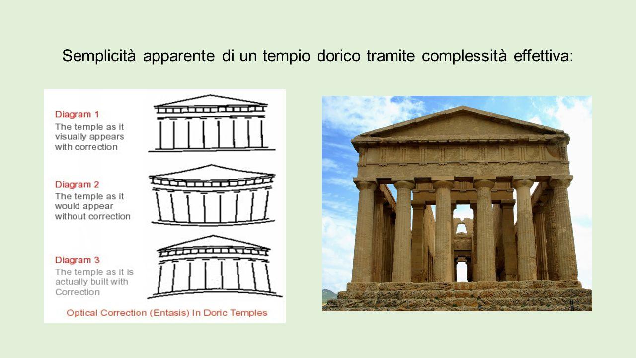 Semplicità apparente di un tempio dorico tramite complessità effettiva: