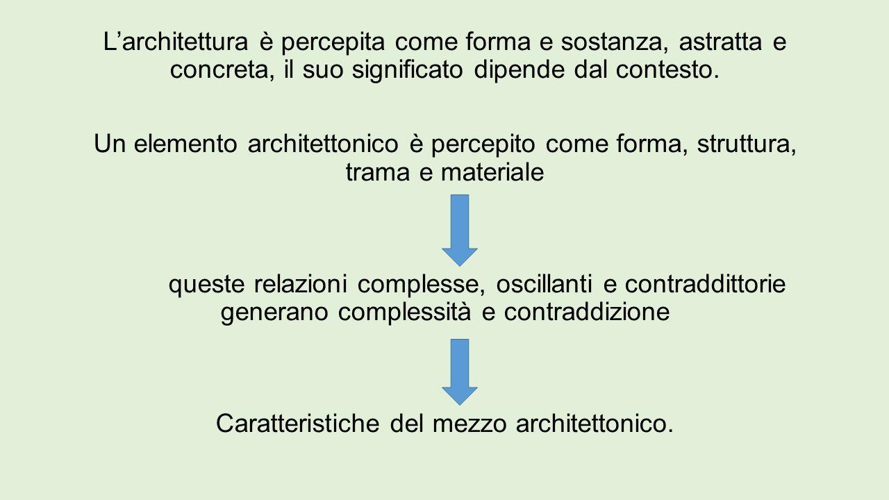 Caratteristiche del mezzo architettonico.