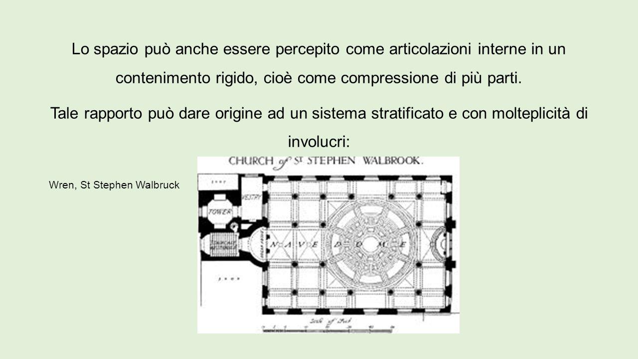Lo spazio può anche essere percepito come articolazioni interne in un contenimento rigido, cioè come compressione di più parti.