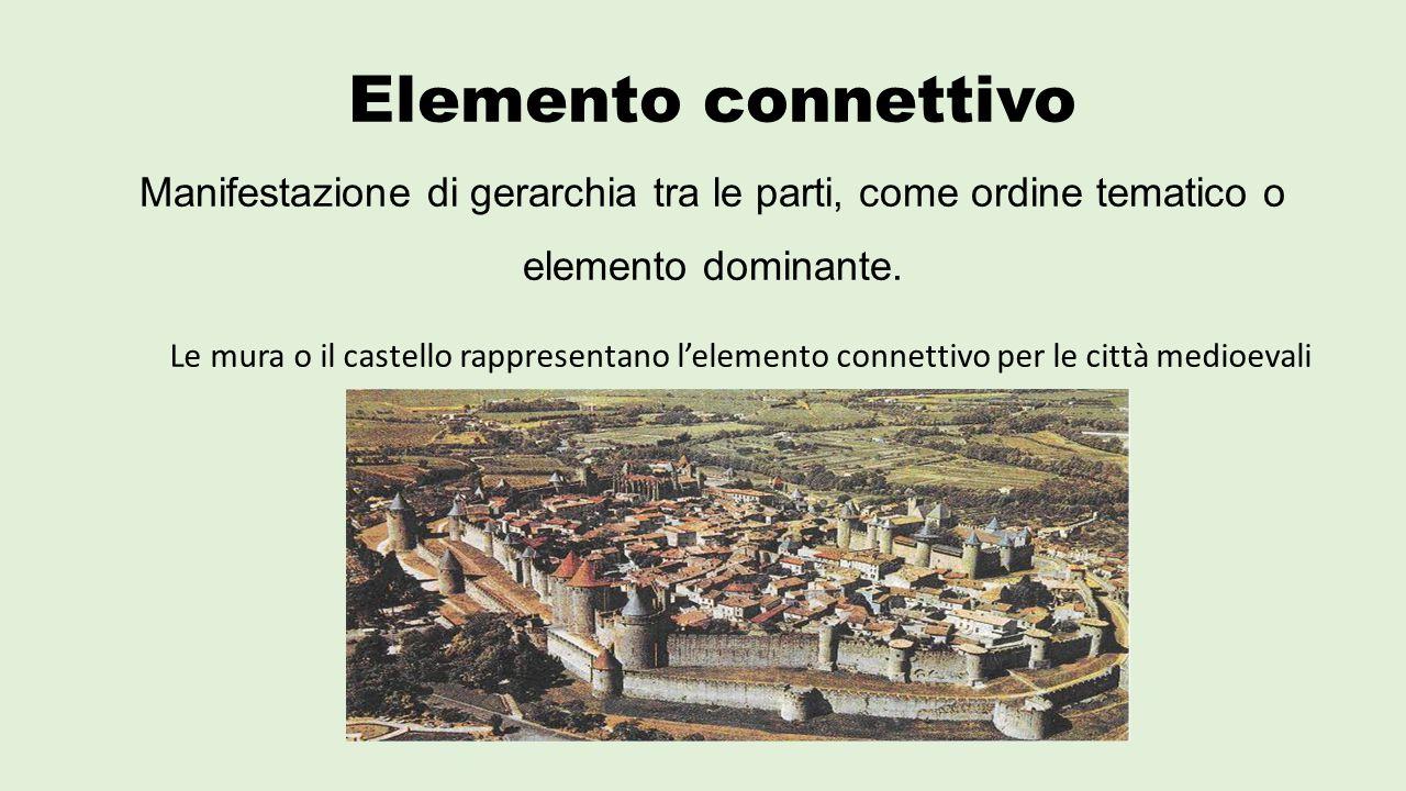 Elemento connettivo Manifestazione di gerarchia tra le parti, come ordine tematico o elemento dominante.