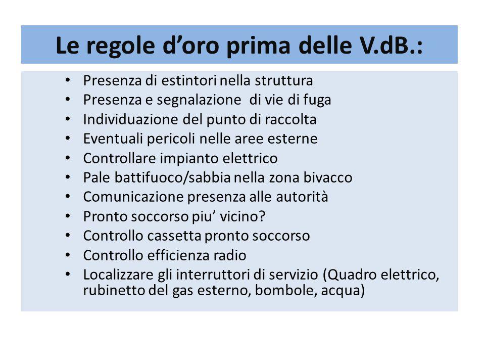 Le regole d'oro prima delle V.dB.: