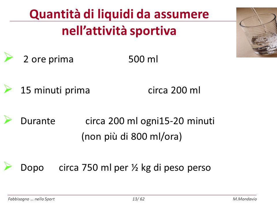 Quantità di liquidi da assumere nell'attività sportiva