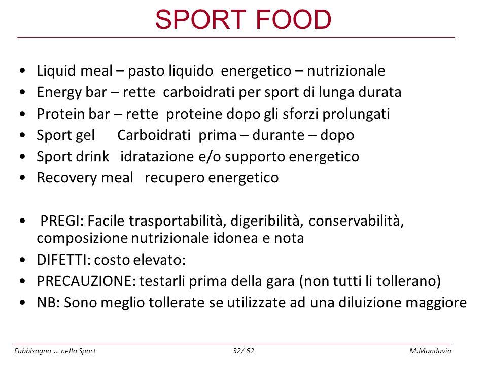 SPORT FOOD Liquid meal – pasto liquido energetico – nutrizionale