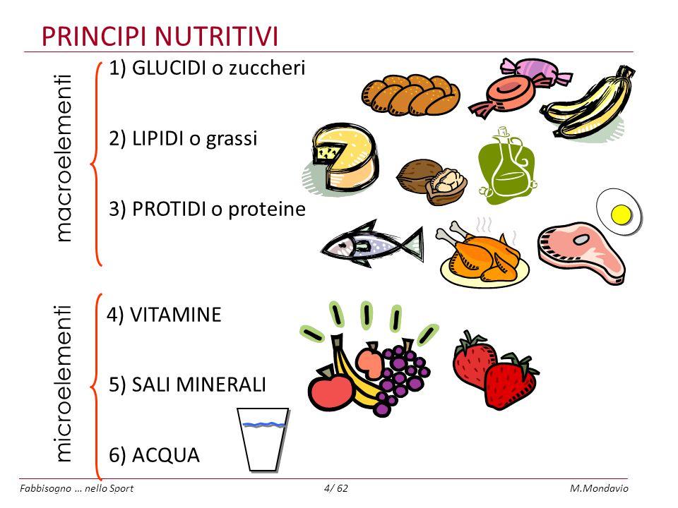 PRINCIPI NUTRITIVI 1) GLUCIDI o zuccheri 2) LIPIDI o grassi