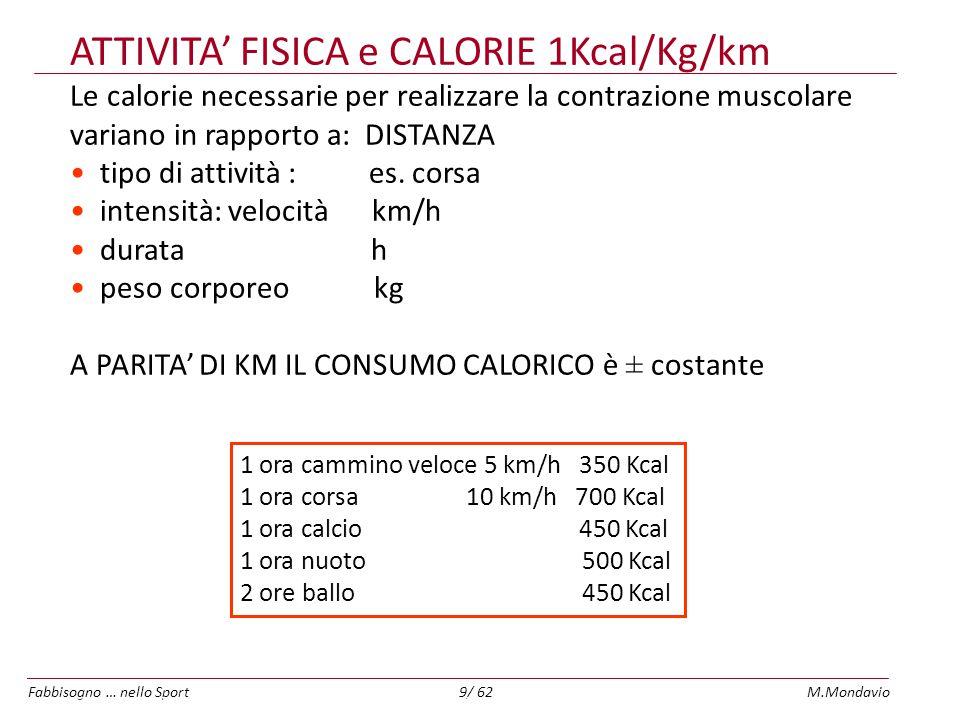ATTIVITA' FISICA e CALORIE 1Kcal/Kg/km