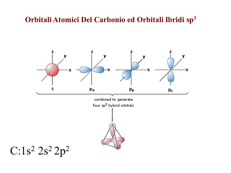 Orbitali Atomici Del Carbonio ed Orbitali Ibridi sp3